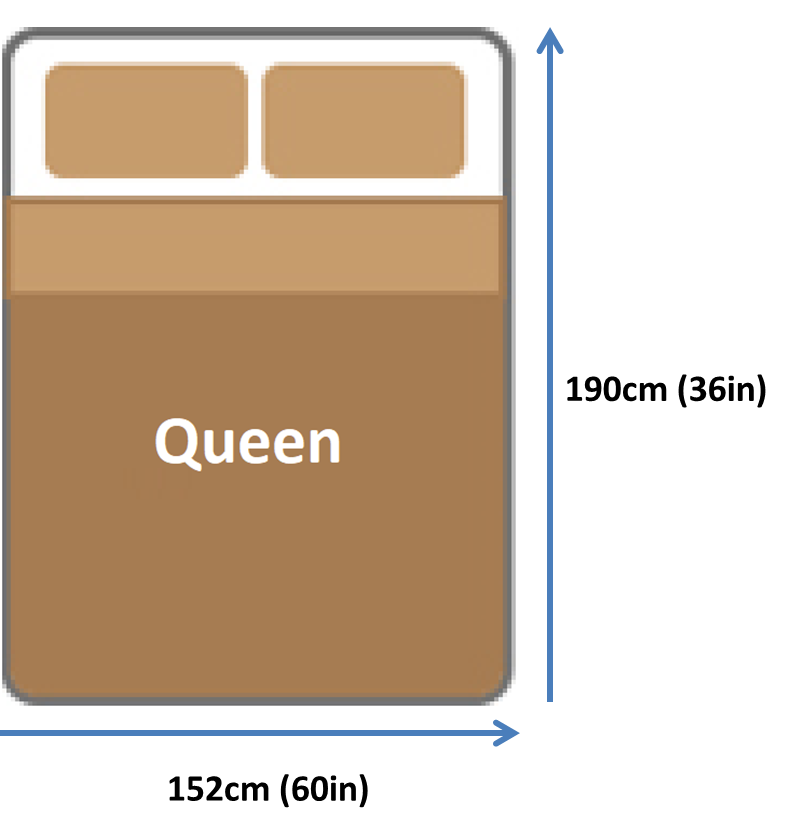 Mattress Sizes In Singapore Origin, Length Of Queen Bed Vs King