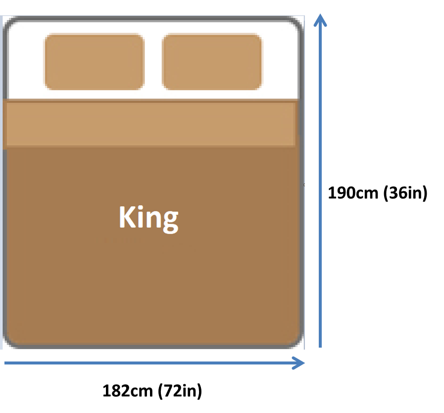 Mattress Sizes In Singapore Origin, What Is The Standard Length Of A King Size Bed